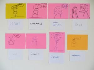 Beispiel eines Storyboards vom WUD 2014